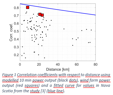 5c49de0ea40fa-correlation_decay_with_caption2.PNG